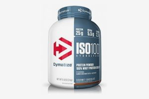 Dymatize ISO 100 Whey Protein Powder Isolate, Gourmet Chocolate